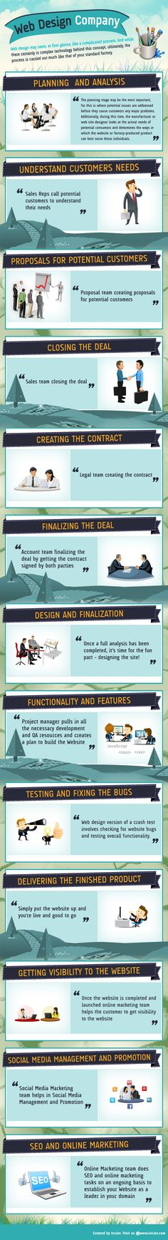 #WebDesignCompany quick innovations with quality, relevancy and uniqueness for better social and web presence online. http://mgrconsultinggroup.com