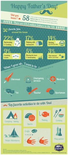 All about #Father's Day - Share if you love your father! #infographic