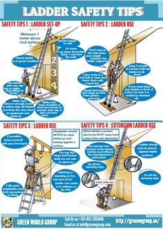 Falls from portable ladders (step, straight, combination and extension) are one of the leading causes of occupational fatalities and injuries. following infographics guide you the ladder safety tips. for more about safety related courses please visit http://greenwgroup.ae/