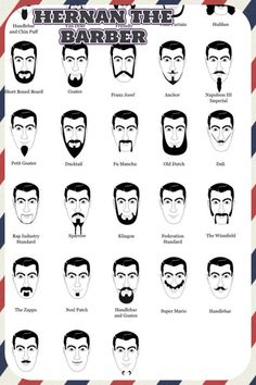 Types of Beards and Beard Style Ideas. I personally am partial to the Short Boxed Beard. Short Boxed Beard, Short Beard, Types Of Beards, Beard Types, Hair And Beard Styles, Hair Styles, Soul Patch, Beard Game, Awesome Beards