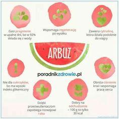 Arbuz.