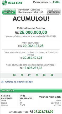 Mega Sena 1584 acumula e concurso 1585 sorteia R$ 25 milhões na quarta (26)