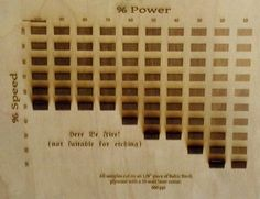 A map of how deep and/or dark the laser cutter etches based on the percentage of power and percentage of speed.