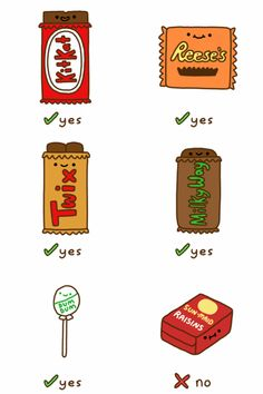 A guide to buying Halloween candy…