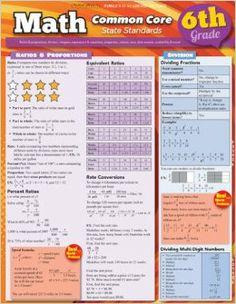 Math Common Core 6Th Grade (Quick Study: Academic): Inc. BarCharts: 9781423217688: Amazon.com: Books