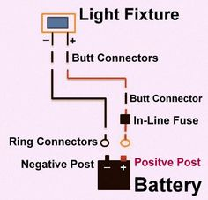 wiring diagram 120 volt led light fixture data wiring diagrams u2022 rh mikeadkinsguitar com