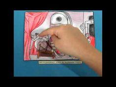 Video para aprender a analizar un cuadro