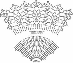 Crochet: Shawl edging diagram.  (see the edge that has been somewhat modified of this pattern at: http://ellenbloom.blogspot.com/2009/11/yarn-again.html)