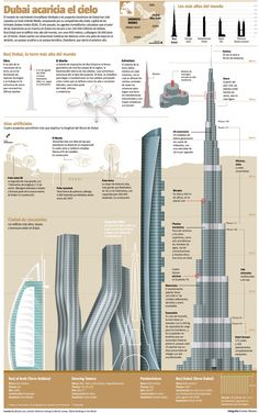 infographics about Dubai project, the Burj Khalifa tower, known as Burj Dubai finally pretends to be the tallest tower of the world Architecture Panel, Futuristic Architecture, Amazing Architecture, Architecture Design, Ouvrages D'art, Architectural Engineering, Famous Architects, Urban Planning, Burj Khalifa