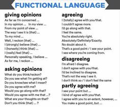 Forum | . | Fluent LandUseful Phrases for Discussion in English | Fluent Land