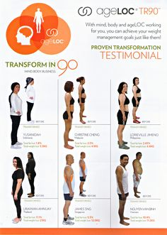 Take a look at the different transformation experiences of different people from different places Brigitte Beauty You saved to Weight Loss or Gain (Optimization) loss gain me Nu Skin, Nuskin Tr90, Galvanic Spa, Want To Lose Weight, Weight Gain, Losing Weight, Gene Expression, Clarifying Shampoo, Holistic Wellness