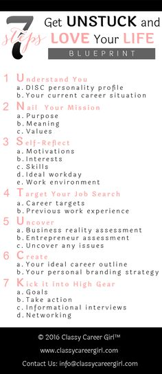 Mind map your career how to gain clarity on your career through classy career girls 7 secrets to get your career unstuck malvernweather Gallery