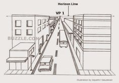 how to draw a city one point perspective, one point