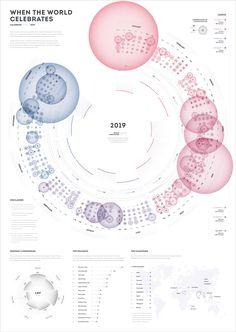 Bureau Oberhaeuser Calendar 2019 Art Print by oberhaeuserinfo Information Visualization, Data Visualization, Calendar Design, Calendar Templates, Printable Calendars, Free Printable, Annual Report Design, Web Design Trends, Design Web