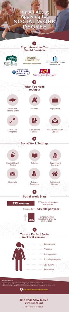 It's All About Applying for Social Work Degree #Infographic #Education