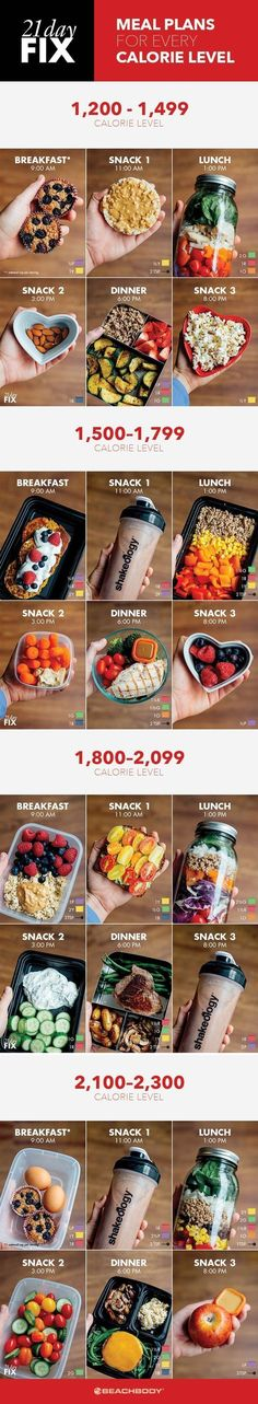 If you're on the 21 Day Fix meal plan, check out these quick and easy meal prep ideas for every calorie level. meal planning // meal prep // Autumn Calabrese // Beachbody Programs // healthy snacks // Shakeology // salad jars // 21 Day Fix // healthy eat
