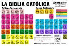26 Ideas De La Biblia Biblia Biblia Católica Libros De La Biblia