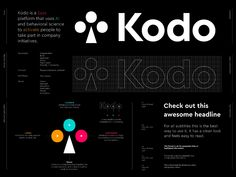 Kodo - Visual Identity designed by Jeroen van Eerden (. Connect with them on Dribbble; the global community for designers and creative professionals. Identity Design, Visual Identity, Logo Design, Behavioral Science, Freelance Graphic Design, Logos, Brand Presentation, Branding Ideas, Creative People