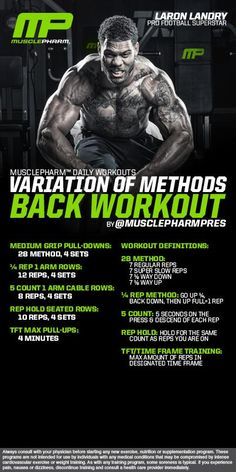Variations of methods back workout