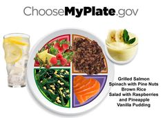 Choose my plate example