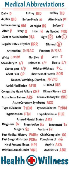 Top 6 Charting Tips for Newbie Nurses Medical Abbreviations for medical professionals, nurses, physicians, and students. Save your wrist and some time with these abbreviations! Nursing School Notes, Medical School, Nursing Schools, Optometry School, Pharmacy School, Medical Facts, Medical Information, Medical Humor, Nursing Tips