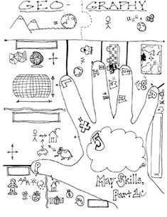 Visual notes for learning map skills.I call them 'Cartoon Notes!' These notes are a hit in my classroom, as they tie in visual learning with note. Creative Teaching, Student Teaching, Teaching Tools, Learning Maps, Visual Learning, Geography Lessons, World Geography, 5th Grade Social Studies, Map Skills