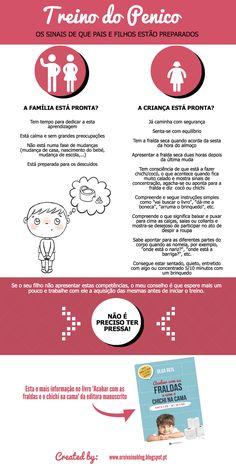 O REI VAI NU http://oreivainublog.blogspot.pt/2016/04/o-treino-do-penico-o-que-e-afinal.html