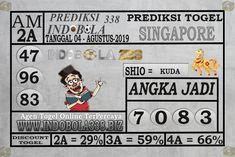 l situstogelonline I juditogelonline I judionline I togelhk I togelsgp Kuching, 12 November, Taipei, Sydney, Medan, Jakarta, Baseball Cards, Sports, Games