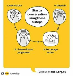 RUOK is a suicide prevention charity in Australia, reminding people that having meaningful conversations with mates and loved ones could save lives. It Will Be Ok Quotes, Plus Fitness, Mental Health Illnesses, Mental Illness, Middle School Counseling, Truth And Dare, Living With Depression, Hypermobility, Meaningful Conversations