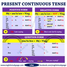 Structure of Present Continuous Tense - English Study Page English Grammar For Kids, Teaching English Grammar, Grammar Lessons, Learn English Words, English Language Learning, English Study, English Time, Grammar Rules, English Grammar Tenses