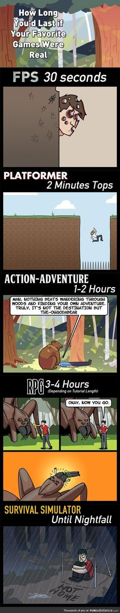 Could probably potter around in Croc for years | How long will you survive in your favorite game in real life | fps platformer adventure rpg survival simulator | #gamingMeme gaming meme humor funny 9gag