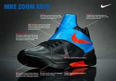 nike product sheet - Google Search Nike Design, All Black Sneakers, High Top Sneakers, Sneakers Nike, Kd Shoes, Me Too Shoes, Nike Zoom, Collor, Nike Fashion