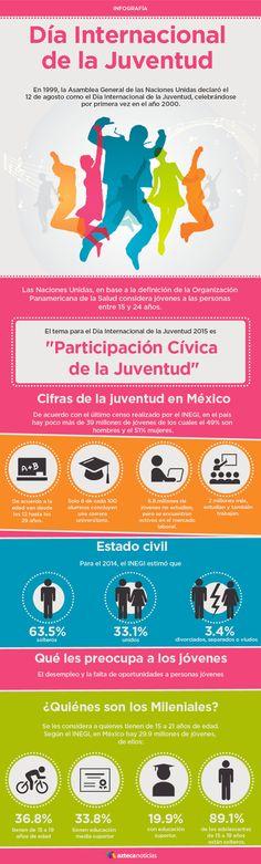 Día Internacional de la Juventud #infografia