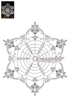 Değişik Dantel Motiflere Şimdide Kar Şeklinde Motifler Eklenmiş.Bu Dantel Motiflerin Şemalarıda Mevcut,Detaylı Bir Şekilde Anlatılmış.Resimli Dantel Motifleri,Dantel Motif Örnekleri