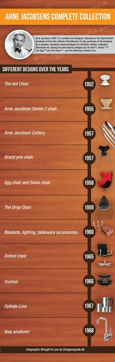 This is a complete timeline of all of famous danish designer Arne Jacobsens, furniture designs. Arne Jacobsen is one of the most famous designers in the world and he has made some of the best known furniture designs to date. Arne Jacobsen, Plywood Furniture, Room Furniture Design, Modern Furniture, Futuristic Furniture, Chair Design, Design Timeline, Eames, Ant Chair