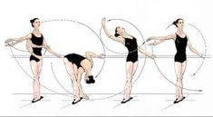 posicoes de ballet - Pesquisa Google