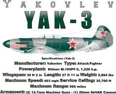 WARBIRDSHIRTS.COM presents Fighters available on Polos, Caps, T-shirts, Sweatshirts and more. featuring here in our Fighter collection the Yak-3
