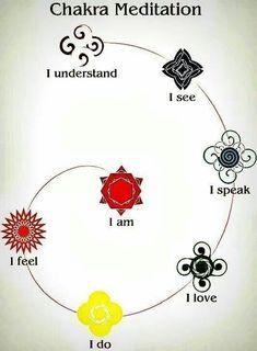 Meditation   Ask me how to meditate through your chakras. Www.figurefitlife.com