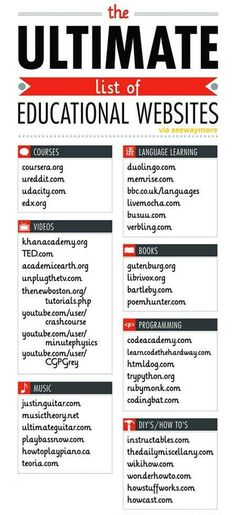 The Ultimate List Of Educational Websites – Technology Updated Ideas Life Hacks Computer, Computer Basics, Der Computer, Computer Keyboard, Computer Science, Life Hacks Websites, Hacking Websites, Useful Life Hacks, Study Websites