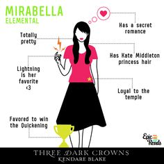 Mirabella: The Elementalist - Character Charts for the 3 Sisters in Three Dark Crowns by Kendare Blake!