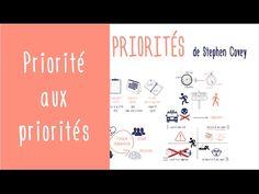 Gestion du temps : Priorité aux Priorités de Stephen Covey - YouTube Stephen Covey, Jim Rohn, Time Management, Youtube, Coaching, Organiser, Reading, Arts, Books