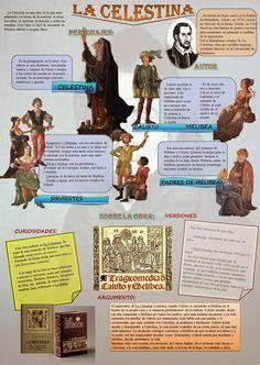 LA LITERATURA MEDIEVAL EN ESPAÑA-TEMAS 2,3,4 Aquí puedes consultar dos esquemas sobre el tema de la literatura medieval española: ...