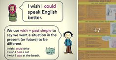 """The phrase """"I wish/If only…"""" is the most common structure used to talk about our wishes. English Adjectives, English Verbs, Learn English Grammar, English Phrases, Teaching English, English Language, English Class, English Tenses Chart, Collective Nouns Worksheet"""