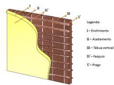 21 de Outubro de 2010 - Construção de Tabique da AMTQT
