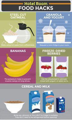 Food hacks you can use in a hotel room.