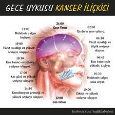 Lütfen Dikkat !!! GECE UYKUSU-KANSER ilişkisi:   Kanser ile Işık arasında bir bağlantı bulundu. Körler de kanser niçin daha az görülür, neden risk daha azdır?  Tevfik Dorak, İngiltere'nin Newcastle Üniversitesi'nde kanser araştırmaları yapan bir Türk doktor.  Dorak'ın dünya tıp literatürüne geçmiş çarpıcı bulguları var. #sağlık #saglik #sağlıkhaberleri #health #healthnews