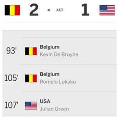 US World Cup 2014 vs Belgium L 2-1