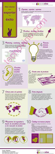 10 claves para exportar con éxito #infografia