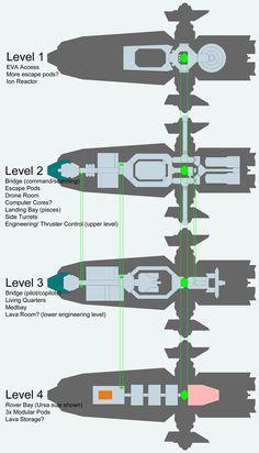 390 Ship Interior Ideas In 2021 Spaceship Interior Scifi Interior Futuristic Interior