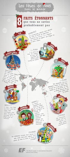Avoid 3 Negative Approaches to Learning Italian Christmas Trivia, Christmas Gift For You, Christmas Presents, Christmas Time, Xmas, Inflatable Christmas Decorations, Flags Europe, French Christmas, French Class